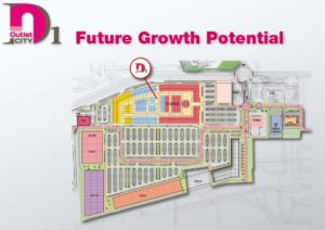 FUTURE GROWTH POTENCIAL - MASTERPLAN